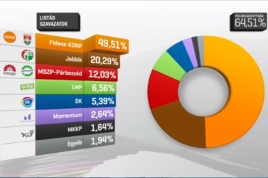 Fidesz - 01.jpg